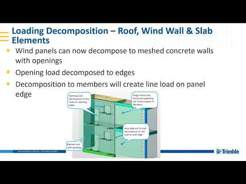 Decomposition in Tekla Structural Designer 2019i
