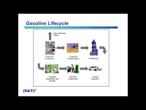 Biofuels and Carbon (Don O'Connor, S&T2 Consultants Inc.)