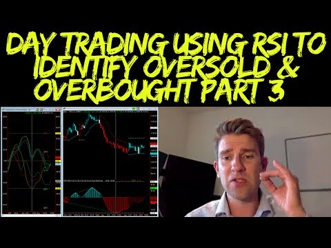Day Trading Using RSI to Identify Oversold & Overbought Part 3 📈