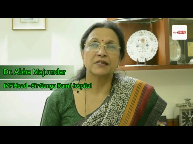 Hyperandrogenic state, PCOS, Hysteroscopic Myomectomy, Polypectomy Dr Abha Majumdar