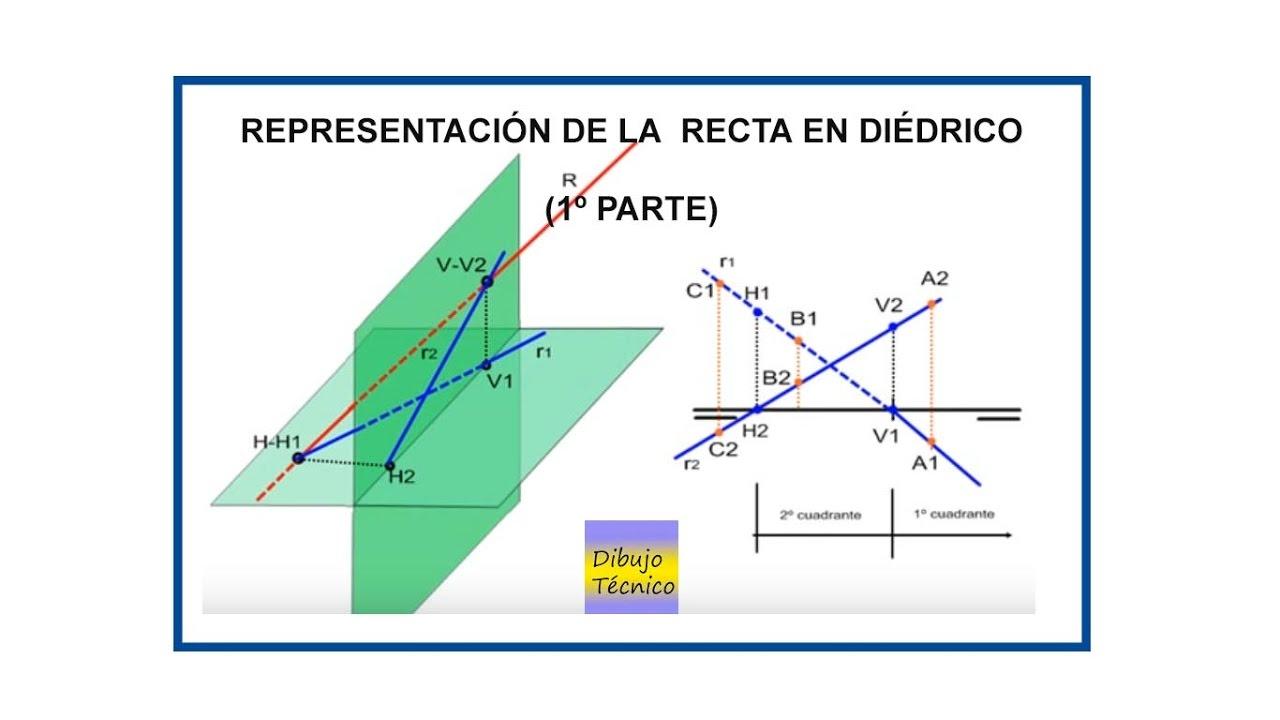 Representación de la recta en diédrico (1ª parte) - YouTube