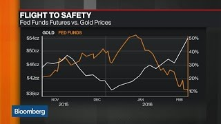 How Negative Rates Are Impacting Gold