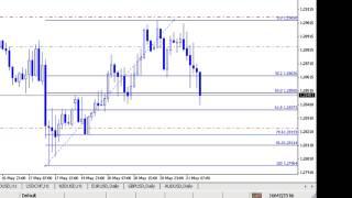 Forex Trade - 62 Pips Profit