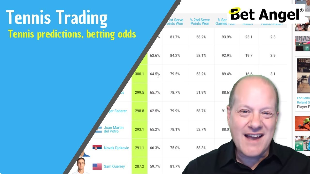 Bet Trading Strategies