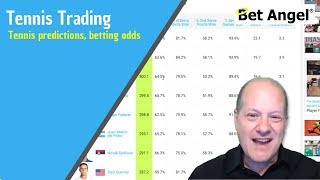 Tennis 🎾 betting odds predictions & Betfair trading strategies