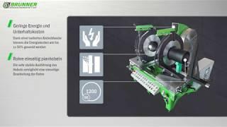 Heizelement-Stumpfschweissmaschine