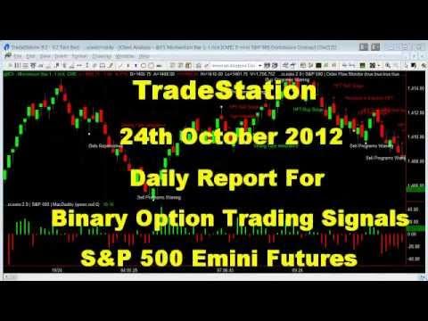 Emini trading signals