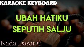 Download UBAH  HATIKU SEPUTIH SALJU (Nada C) Karaoke Rohani Kristen