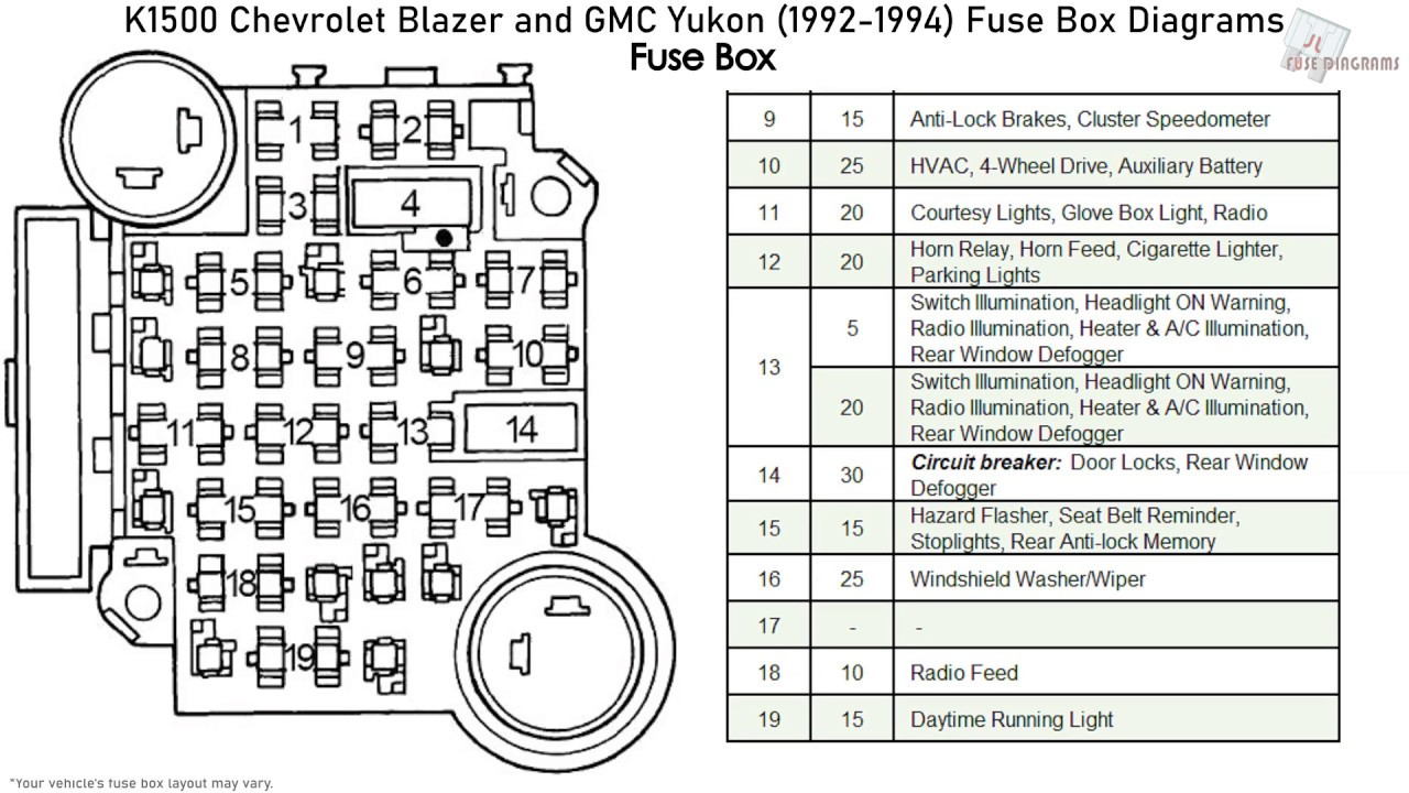 Chevrolet Blazer and GMC Yukon (1500) (1992-1994) Fuse Box Diagrams -  YouTube | 92 Yukon Fuse Diagram |  | YouTube