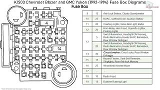 Chevrolet Blazer And Gmc Yukon 1500 1992 1994 Fuse Box Diagrams Youtube