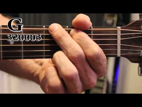 Promises  (Eric Clapton) Acoustic guitar lesson / cover with Chords