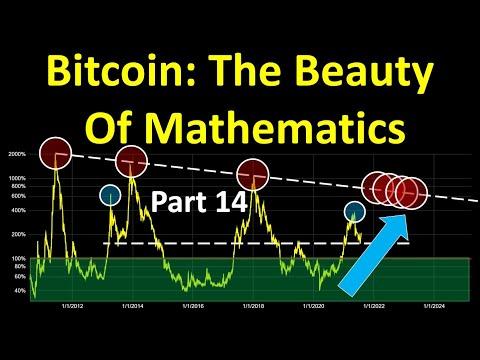 Bitcoin: The Beauty Of Mathematics (Part 14)