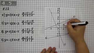 Упражнение 8.22. Алгебра 7 класс Мордкович А.Г.
