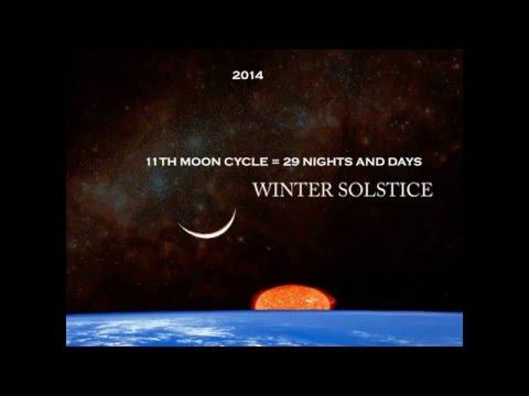 DECODING THE SOLAR CALENDAR USING THE MOON CYCLE