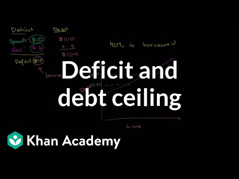 Deficit and debt ceiling | American civics | US History | Khan Academy