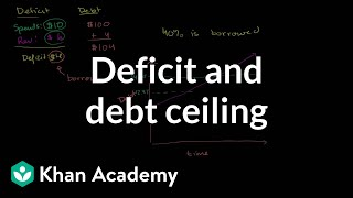 Deficit and debt ceiling | American civics | US government and civics | Khan Academy