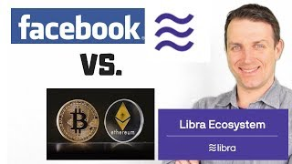 Facebook Stock Investment Thesis With Libra Coin