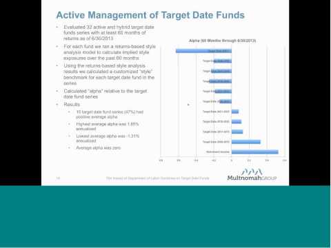 The Impact of Department of Labor Guidance on Target Date Funds