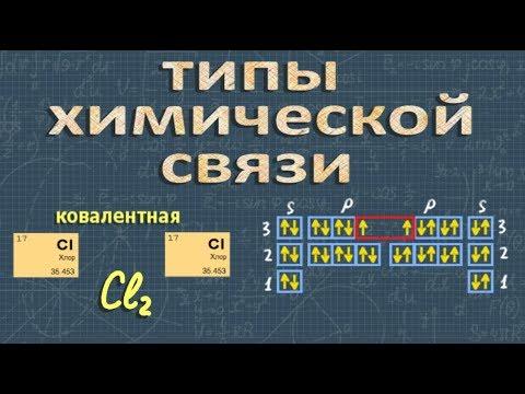 Химия химическая связь решение задач видеоуроки по математике 9 класс решение задач