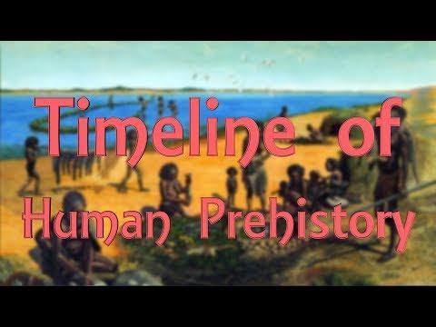 Timeline of Human Prehistory