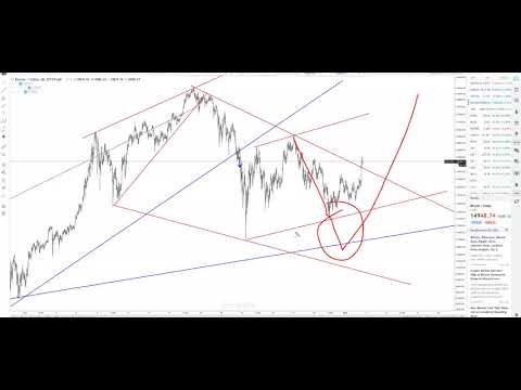 Investing MMT BitCoin Jan 2 2018 CAUTION Not as it seems?