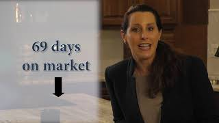 Forsyth County Real Estate Market stats FMC episode 12