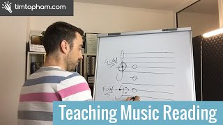 Teaching Music Reading for Piano Using Guide Notes [Quick Win]