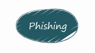 Cybersecurity Awareness Training - Phishing
