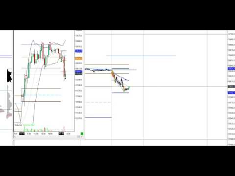 Shorting DAX On NYSE strength?