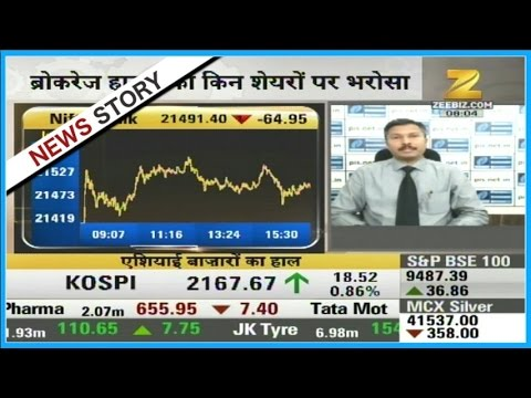 Share Bazaar : Asian markets trading with rise, SGX Nifty trades near 9180