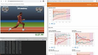 AI learns to Spęedrun QWOP using Machine Learning