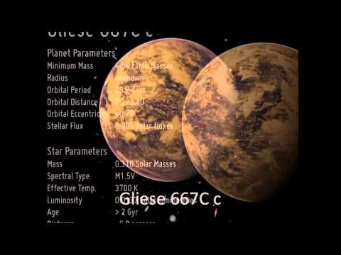 gliese 667cc on gravity - photo #29