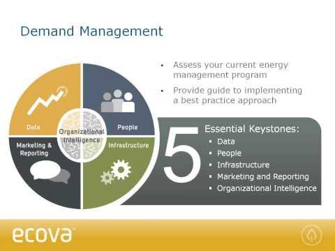 ENERGY MANAGEMENT 101