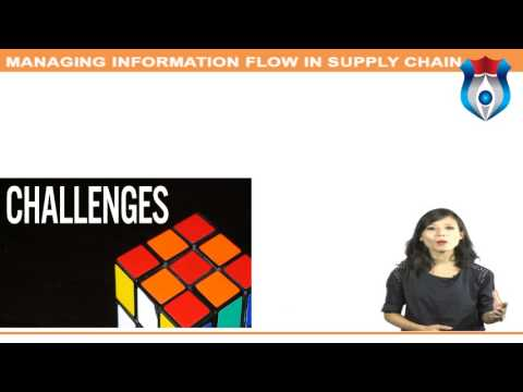 Managing Information Flow in Supply Chain