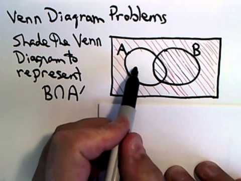 simple venn diagram problem