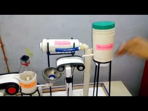 Carbon fiber from lignin (Paper industry waste)
