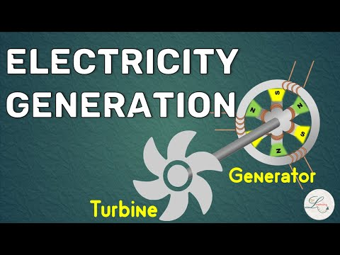 How electricity is generated?