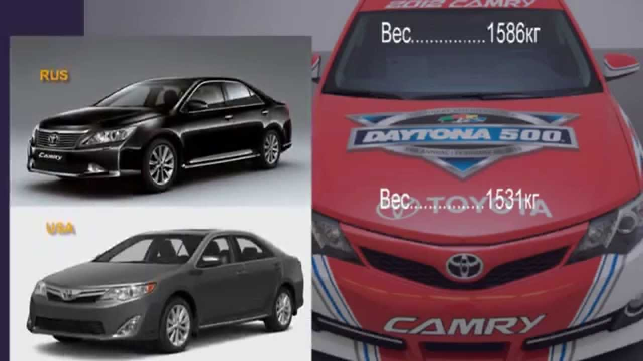 All models of Toyota, which have become popular in Russia