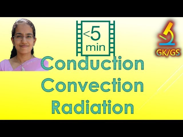 Transfer of Heat - Conduction, Convection and Radiation (Science)