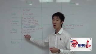 [TOEIC Grammar] : เจาะลึกการใช้ Present Tenses เตรียมสอบ TOEIC