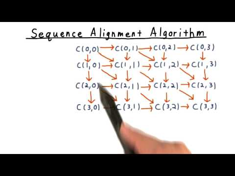 Sequence Alignment Algorithm - GT - Computability, Complexity, Theory: Algorithms