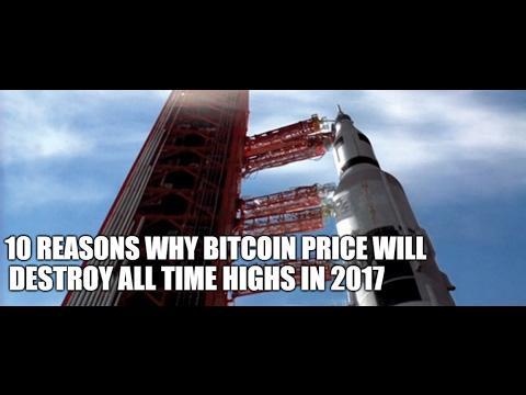 bitcoin price october 2017