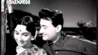 Chheda Mere Dil Ne Tarana -Dev Anand - Asli Naqli - KARAOKE by Prabhat Kumar Sinha