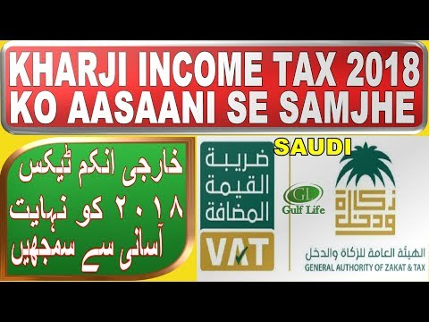 Expatriates Tax 2018 On Sending Money || Hindi/Urdu || Saudi Arabia || Gulf Life