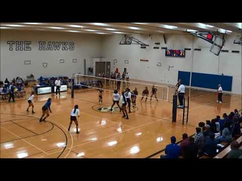 Henry ford college volleyball sophomores , torianna #7, Zaria #3, Victoria #12 vs SC4