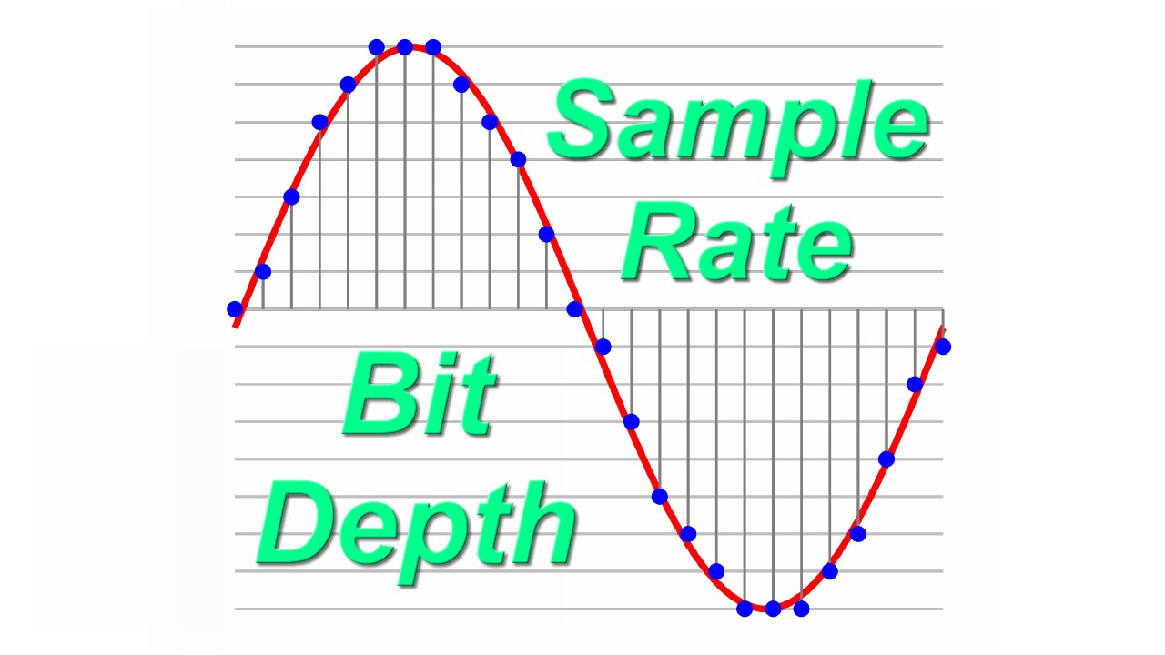 Bit Depth and Sample Rate - YouTube
