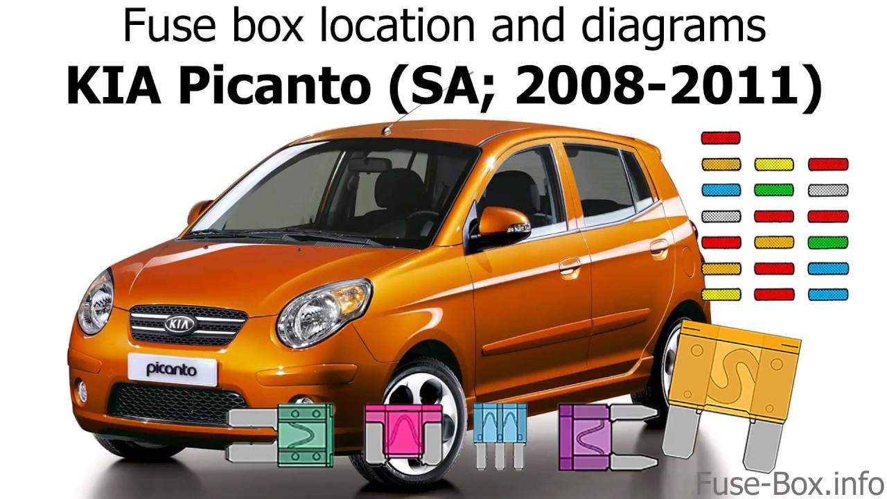 small resolution of fuse box location and diagrams kia picanto sa 2008 2011 youtube kia picanto 2006 fuse box diagram kia picanto fuse box location