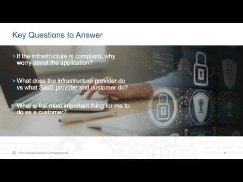Securing Data in the Cloud: Blueprint for PCI Compliance