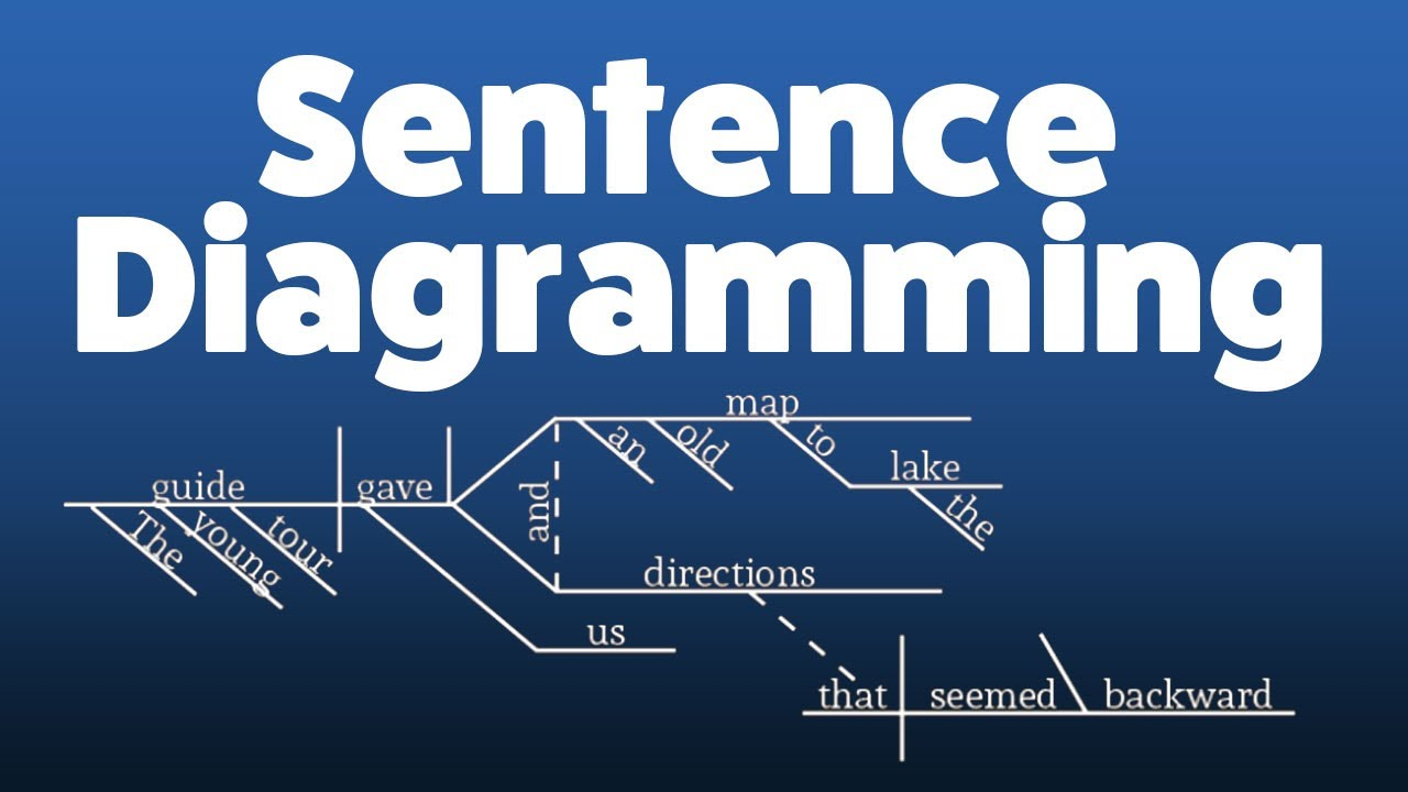diagramming sentences declarative 7 way round trailer wiring diagram guide hitchanything well ordered language sentence youtube
