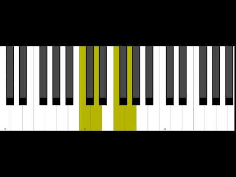 G7sus4 Piano Chord Inversions Youtube